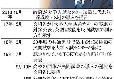英語民間試験、政府・与党に延期論 現場「ふざけるな」:朝日新聞デジタル