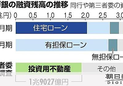「住宅ローン」、実は不動産投資 スルガ銀、損失拡大か:朝日新聞デジタル