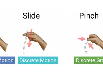 Google、イヤフォンケーブルでジェスチャー操作する「E-textile Microinteractions」開発 - ITmedia NEWS