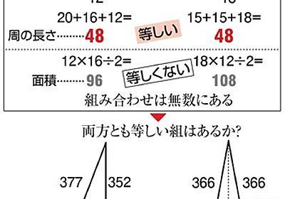 世界に一つだけの「三角形ペア」発見 慶大院生2人証明:朝日新聞デジタル