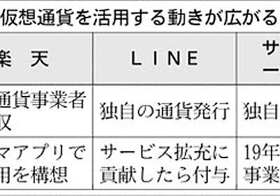 楽天が仮想通貨参入 LINEは独自通貨 決済需要に狙い :日本経済新聞