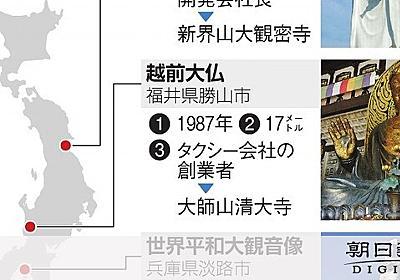 (いちからわかる!)高さ100メートルの観音像、解体されるんだって?:朝日新聞デジタル