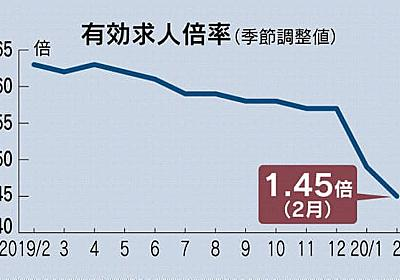 2月の有効求人倍率1.45倍 2年11カ月ぶり低水準  :日本経済新聞