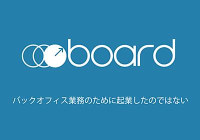 board-見積書請求書作成
