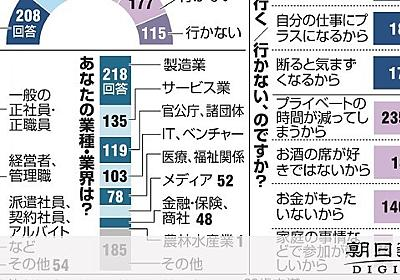 (フォーラム)カイシャの飲み会:1 現状は:朝日新聞デジタル