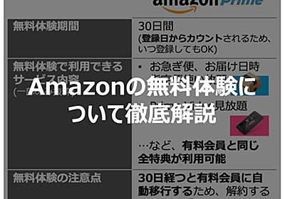 Amazonプライムは無料期間中に解約すればタダ?1分で出来る解約方法から無料体験の注意点まで徹底解説 | 自分価値向上研究所