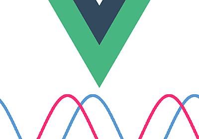Web Audio APIとVue.jsで波形を見るためのオシロスコープをSVGとCanvasでつくる | Black Everyday Company