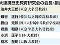「南京大虐殺」「従軍慰安婦」…高校歴史用語案作成の高大研、6社の教科書で執筆・編集 20人超、編集に一定の影響か(1/3ページ) - 産経ニュース