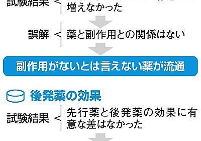 「統計的に有意」誤解の温床で有害 ネイチャー論文波紋:朝日新聞デジタル
