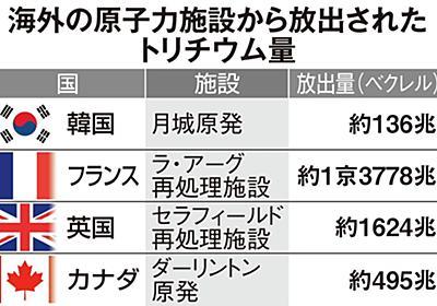 海外でもトリチウム放出 韓国原発は年間136兆 仏再処理施設は1・3京 - 産経ニュース