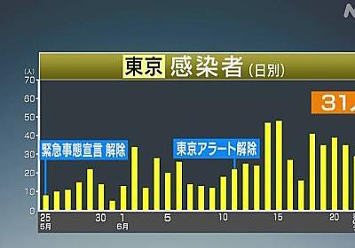 東京都 新たに31人感染確認 2人死亡 新型コロナウイルス | NHKニュース