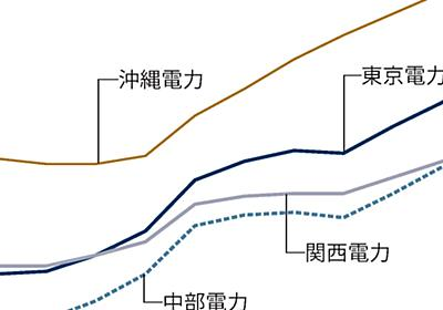 電気・ガス値上げ3つの要因 脱炭素に経済回復、天候