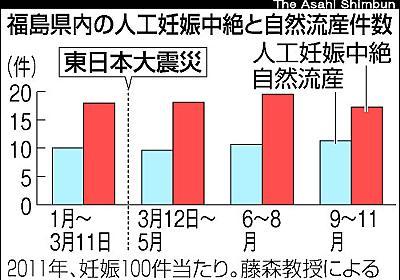 ゴーマニズム放射線論へ4年遅れの反論 - 高橋真理子|WEBRONZA - 朝日新聞社の言論サイト