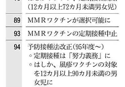 (真相深層)感染症、20年に流行リスク ワクチン政策迷走のツケ :日本経済新聞