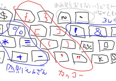 プログラマのためのキーマップを本気で考えてみた - think and error