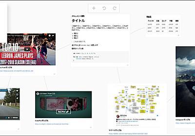 Web上で簡単にマインドマップ風ドキュメントが無料作成できる「Milkr」を使ってみた! - paiza開発日誌
