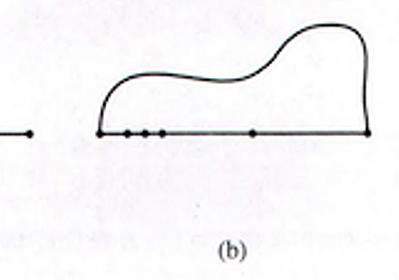 中央値の物理的な説明 - Radium Software