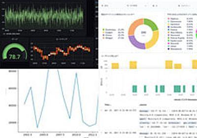 動作が重く共有しづらい「Excel」分析はもう卒業 データ視覚化に役立つ5つのOSSを紹介:視覚化のイメージやサンプルプログラム付き - @IT