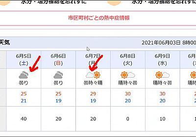 Yahoo!天気の雲マークは2種類ある~6月の天気 :: デイリーポータルZ