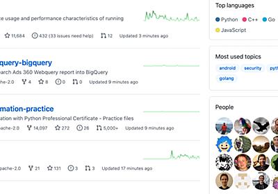 GitHubでの業務ソースコード流出 背景にIT業界の二極化と多重下請け構造|楠 正憲(Japan Digital Design CTO)