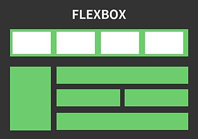 まだfloat使ってる?CSSのFlexboxを徹底解説! – WEBDESIGNDAY