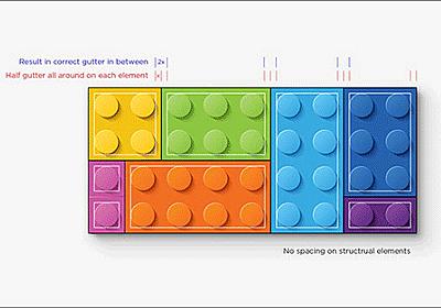 マージンやパディングでもう悩まない、モジュール式WebデザインにおけるHTMLとCSSの新しい実装方法 | コリス