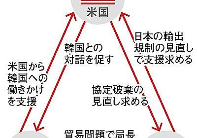 功を奏した「ワシントンの破壊力」 GSOMIA維持:朝日新聞デジタル