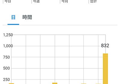 なんか今日の閲覧数がズバぬけててワロタ - 日々を駆け巡るoyayubiSANのブログ