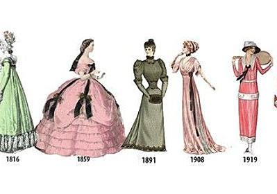 1784年から1970年まで。186年間に渡る欧米の最新女性ファッションの推移がわかるイラスト : カラパイア