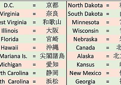 """Willy OES 🌧️ on Twitter: """"米国の州のイメージが湧きやすいように、日本の都道府県との対応表を作りました。リストからもれている州や県もありますが宜しくご査収下さい。#在米鍋会 https://t.co/o1WT4rFOCs"""""""