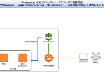 くらめその情シス:ユーザー管理(Active Directory)について語ってみようか | Developers.IO