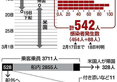 クルーズ船客、陰性なら自由に 隔離継続の他国と温度差:朝日新聞デジタル