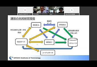 GakuNin RDMデモ:GakuNin RDMを軸としたオープンイノベーション/北見工業大学・升井洋志、小樽商科大学・三浦克宜