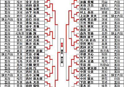 第67回 全日本剣道選手権大会 2019の「結果」と勝手に「総括」 | 一の太刀 剣道ブログ