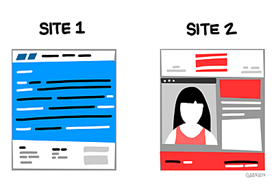 How to style different sites with one CSS collection