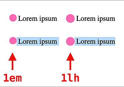 CSSでアイコンをテキストに揃えるのはこれで簡単になる!CSSの新しい単位「lh」「rlh」が登場 | コリス
