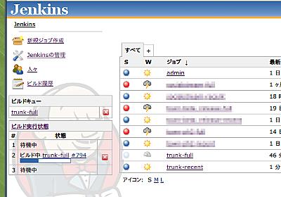 Jenkins はじめました + ほか3つ - mixi engineer blog