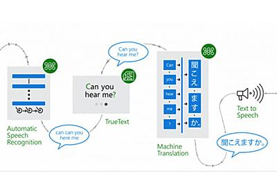 「Microsoft翻訳」アプリ、オフラインでニューラル機械翻訳が利用可能に - CNET Japan