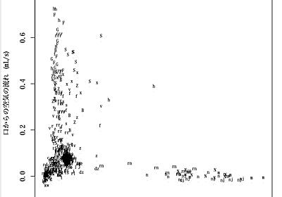 ひるおびの報道について音声学者として思うこと|Twitter上で思いついた音声学・言語学ネタ|note