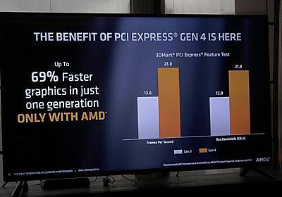 【イベントレポート】AMDの新CPU+GPUは、Intel+NVIDIAよりなにが69%速くなるのか? - PC Watch