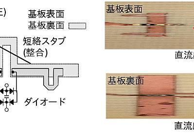 金沢工業大学、5.8GHz帯の無線電力転送で受電効率92.8%を達成 - PC Watch