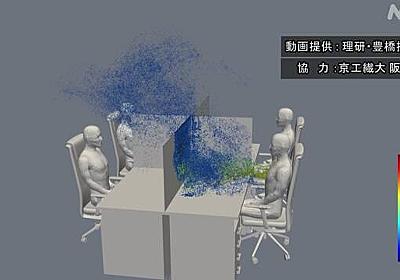 飛まつの広がり スーパーコンピューター「富岳」が予測 | NHKニュース