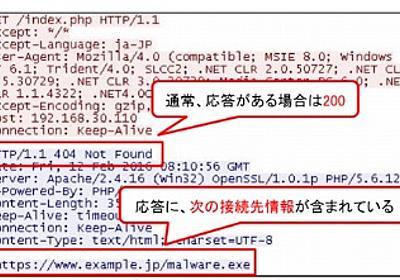 【セキュリティ ニュース】「404 Not Found」でこっそりマルウェアへ命令 - エラーログもチェックを(1ページ目 / 全1ページ):Security NEXT