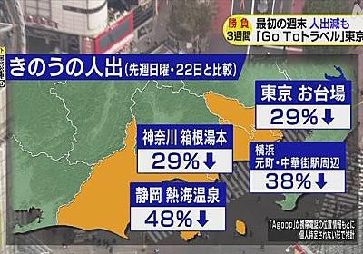 新型コロナ 週末の人出 東京近郊の観光地で大きく減少   新型コロナウイルス   NHKニュース