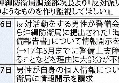 辺野古反対派リスト 個人名削除し再提出か 文書書き換え、違法性問う指摘も - 毎日新聞