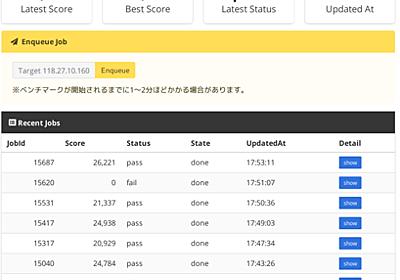 ISUCON8予選1日目にチーム「SELinuxはEnforcing以外あり得ない」で参加して最終スコアは26,221でした - Dマイナー志向