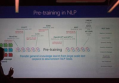 マイクロソフトリサーチアジア「自然言語処理研究の最新動向」プレスラウンドテーブル 参加ノート - いっしきまさひこBLOG