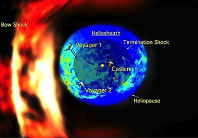 ボイジャー1号が太陽系の果てで発見した謎 WIRED.jp