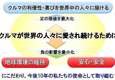 デンソー、「グループ2020年長期方針」を策定 | レスポンス(Response.jp)
