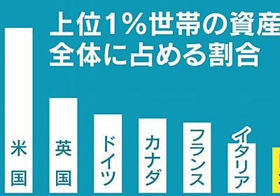 日本の年収、30年横ばい 新政権は分配へまず成長を